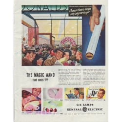 "1948 General Electric Ad ""The Magic Wand"""