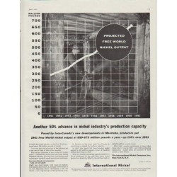"1957 International Nickel Ad ""Projected Free World Nickel Output"""