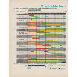 "1963 Parsons & Whittemore Ad ""Timetable"""