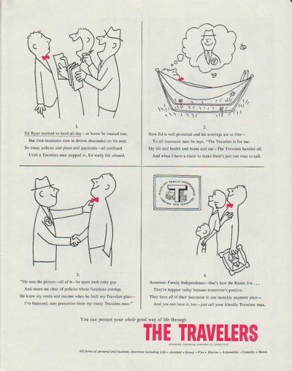 Travelers Musical Instrument Insurance