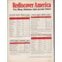 "1976 Pontiac Ad ""Rediscover America"" ~ (model year 1976)"
