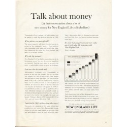 "1961 New England Mutual Life Insurance Ad ""Talk about money"""