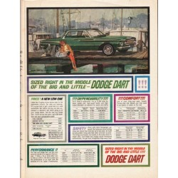 "1962 Dodge Dart Ad ""Sized right"" ~ (model year 1962)"